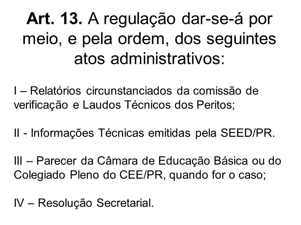 Art. 13. A regulação dar-se-á por meio, e pela ordem, dos seguintes atos administrativos: