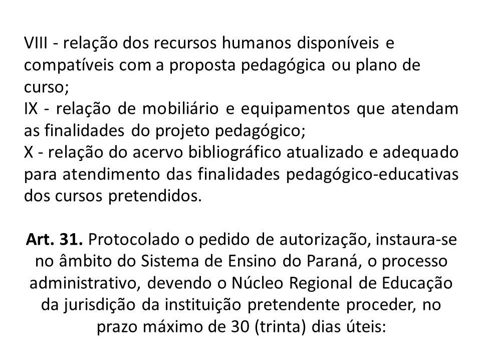 VIII - relação dos recursos humanos disponíveis e compatíveis com a proposta pedagógica ou plano de curso;