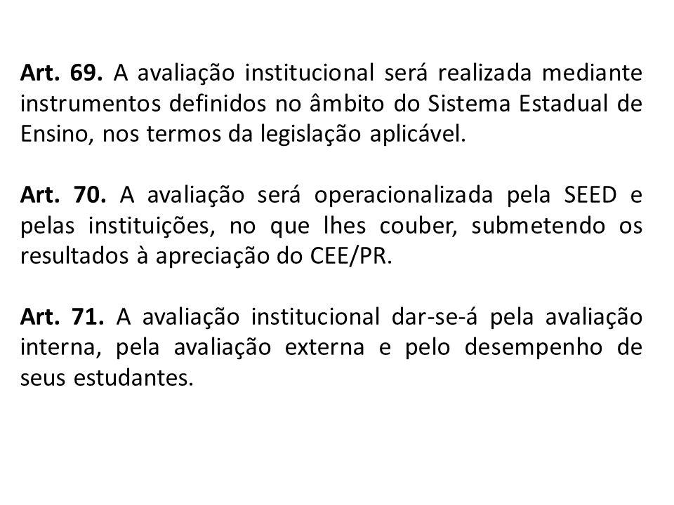 Art. 69. A avaliação institucional será realizada mediante instrumentos definidos no âmbito do Sistema Estadual de Ensino, nos termos da legislação aplicável.