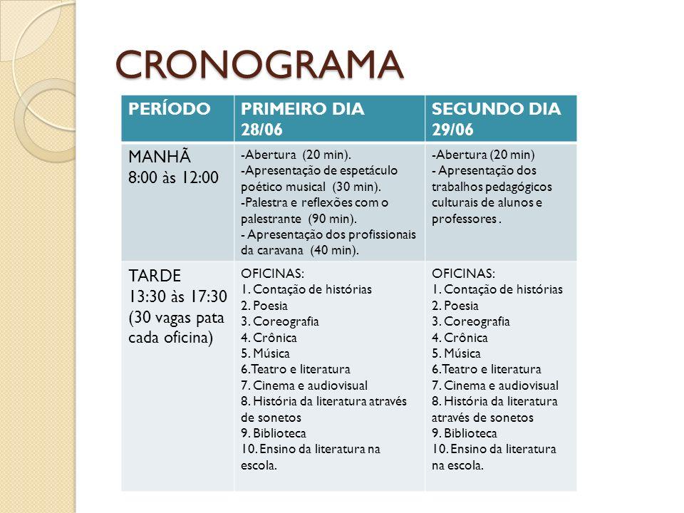 CRONOGRAMA PERÍODO PRIMEIRO DIA 28/06 SEGUNDO DIA 29/06 MANHÃ