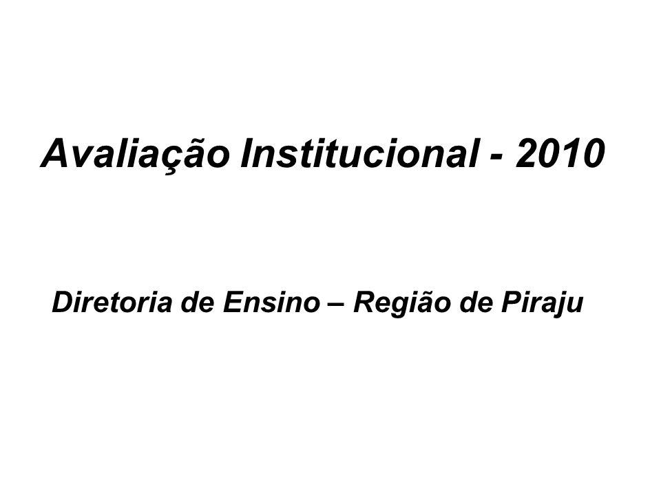 Avaliação Institucional - 2010