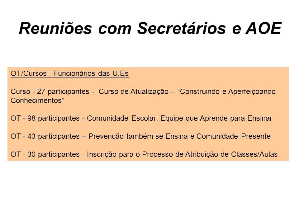 Reuniões com Secretários e AOE