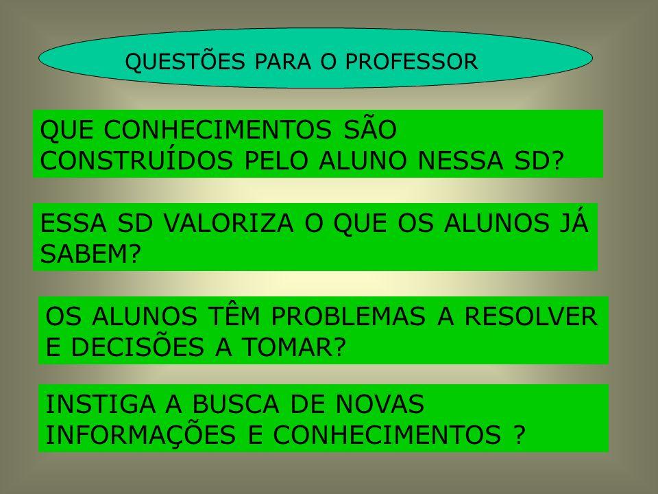 QUESTÕES PARA O PROFESSOR