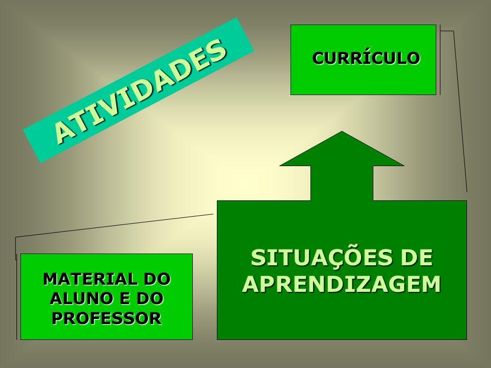 SITUAÇÕES DE APRENDIZAGEM MATERIAL DO ALUNO E DO PROFESSOR