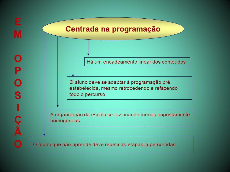Centrada na programação