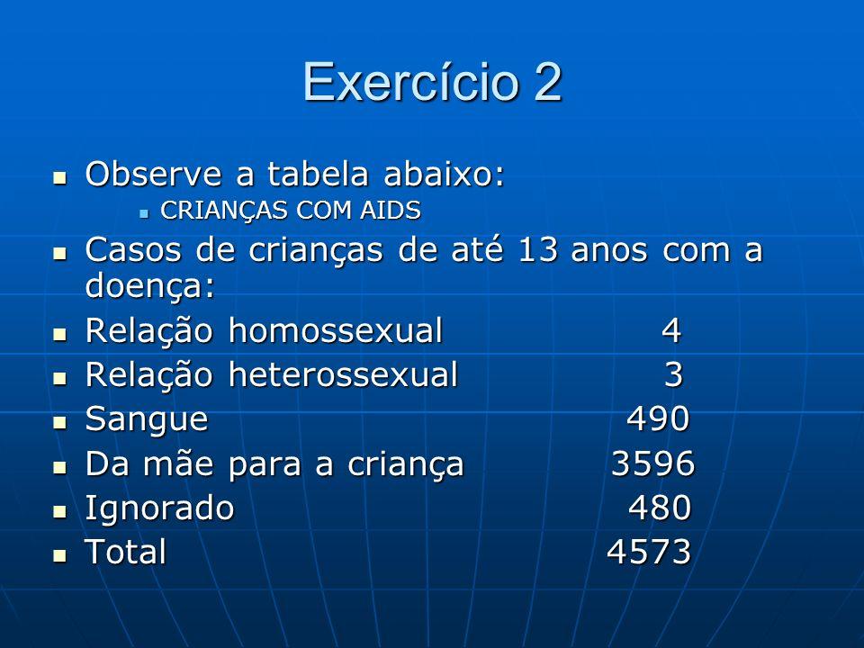 Exercício 2 Observe a tabela abaixo: