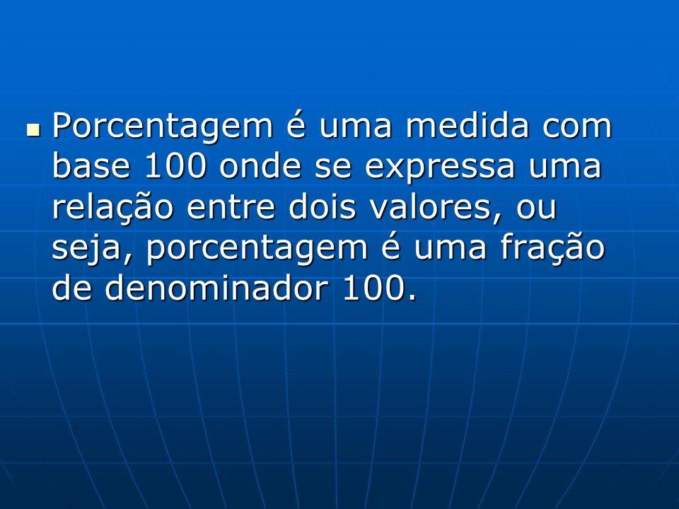 Porcentagem é uma medida com base 100 onde se expressa uma relação entre dois valores, ou seja, porcentagem é uma fração de denominador 100.