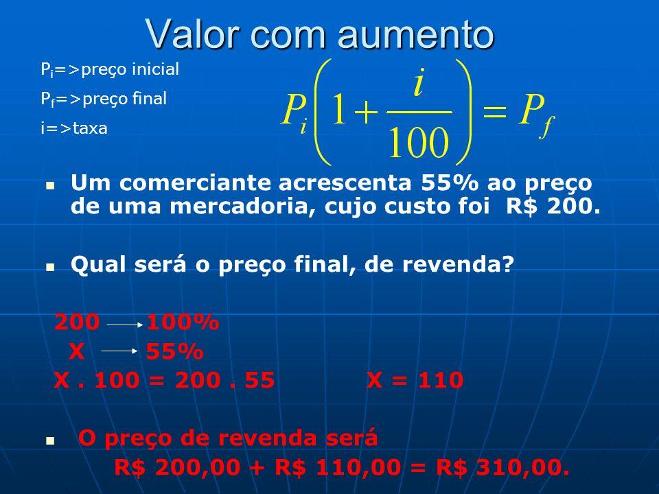 Valor com aumento Pi=>preço inicial. Pf=>preço final. i=>taxa. Um comerciante acrescenta 55% ao preço de uma mercadoria, cujo custo foi R$ 200.