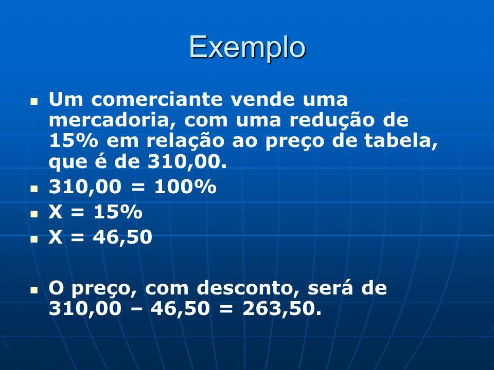 Exemplo Um comerciante vende uma mercadoria, com uma redução de 15% em relação ao preço de tabela, que é de 310,00.