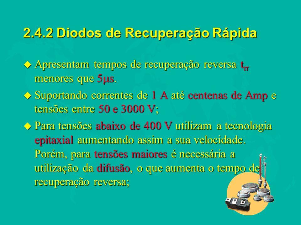 2.4.2 Diodos de Recuperação Rápida