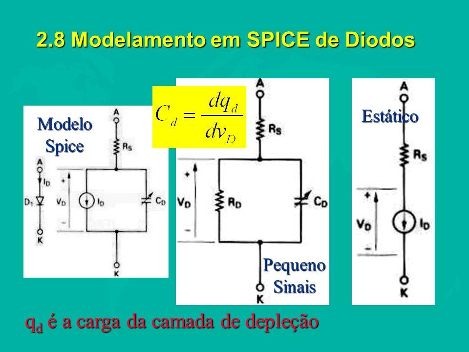 2.8 Modelamento em SPICE de Diodos