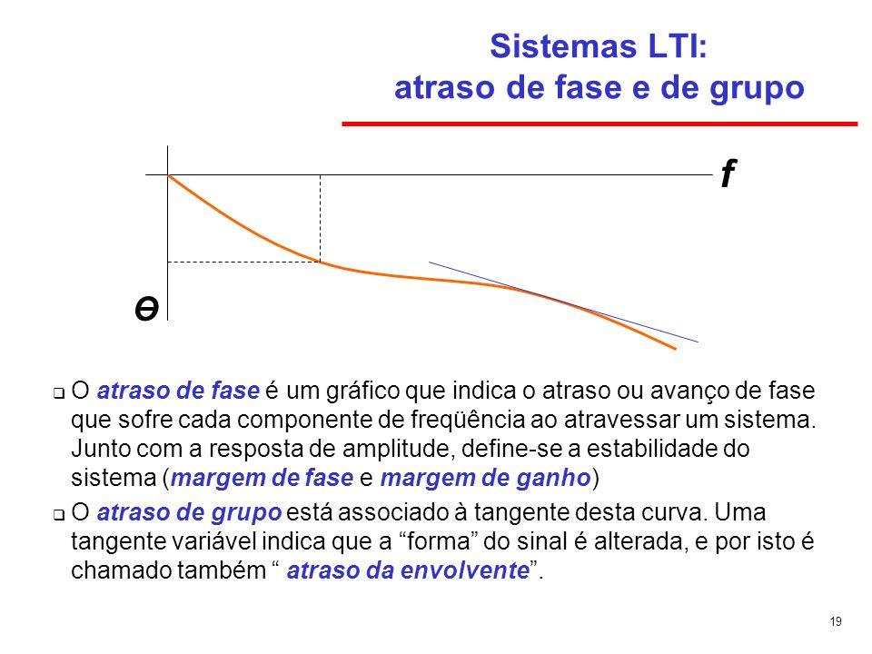 Sistemas LTI: atraso de fase e de grupo