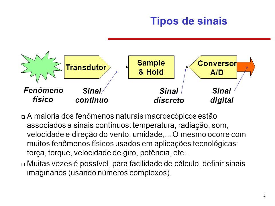 Tipos de sinais Sample & Hold Conversor A/D Transdutor Fenômeno físico