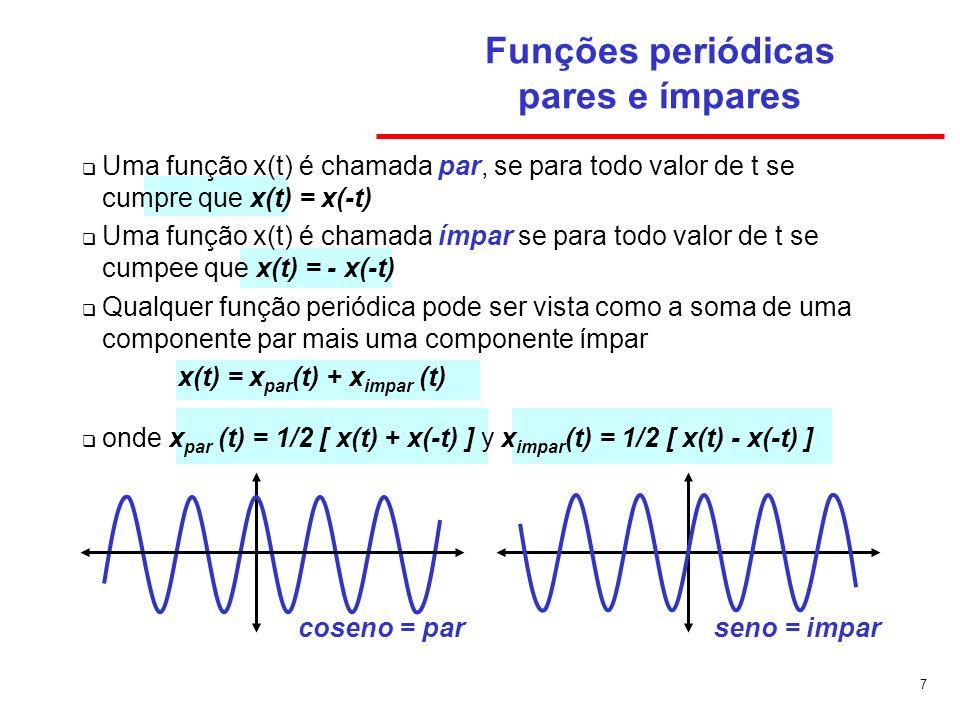 Funções periódicas pares e ímpares