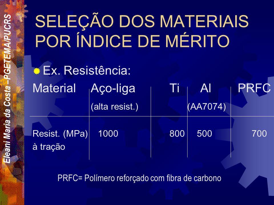 SELEÇÃO DOS MATERIAIS POR ÍNDICE DE MÉRITO