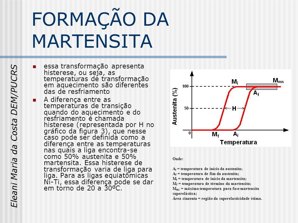 FORMAÇÃO DA MARTENSITA