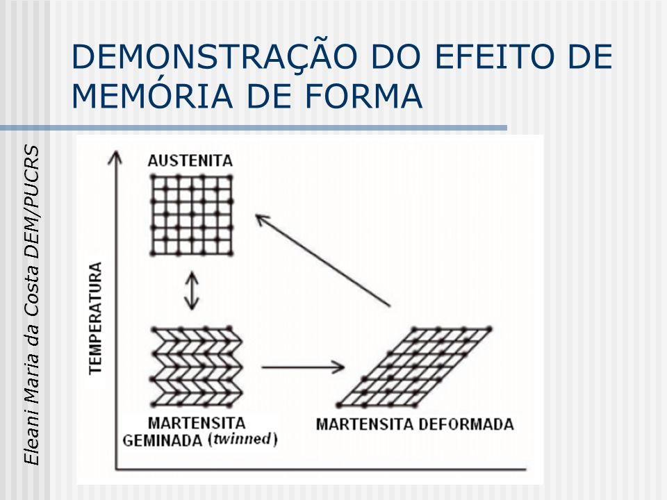 DEMONSTRAÇÃO DO EFEITO DE MEMÓRIA DE FORMA