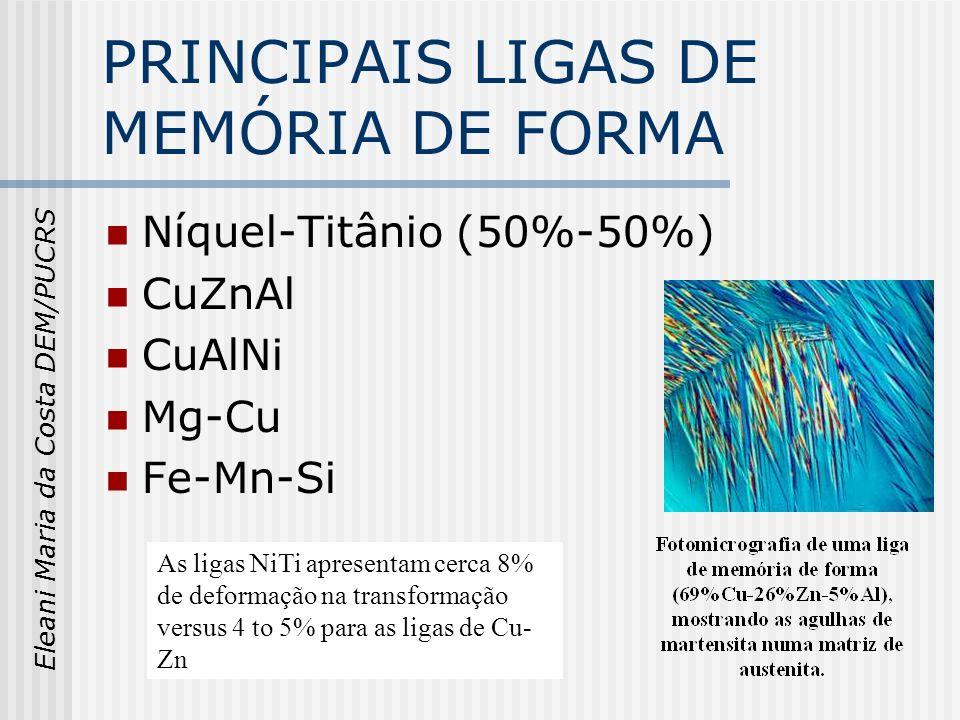 PRINCIPAIS LIGAS DE MEMÓRIA DE FORMA