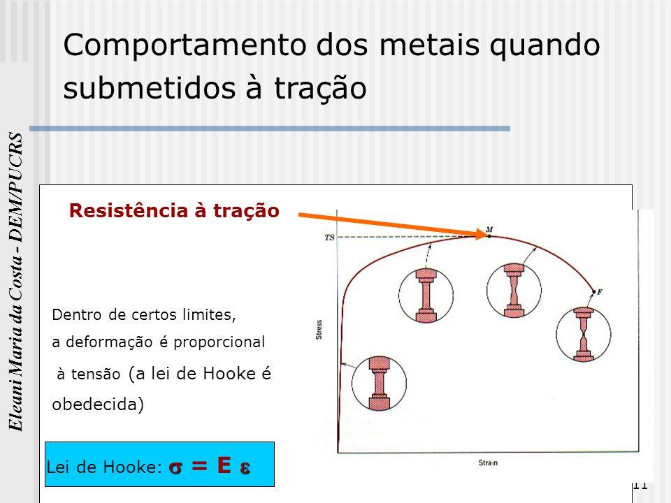 Comportamento dos metais quando submetidos à tração