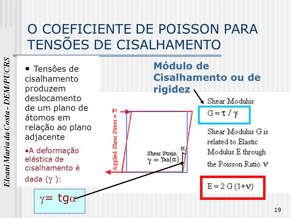 O COEFICIENTE DE POISSON PARA TENSÕES DE CISALHAMENTO