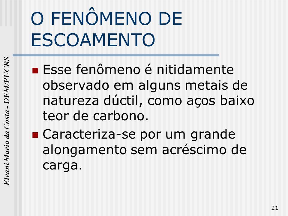 O FENÔMENO DE ESCOAMENTO