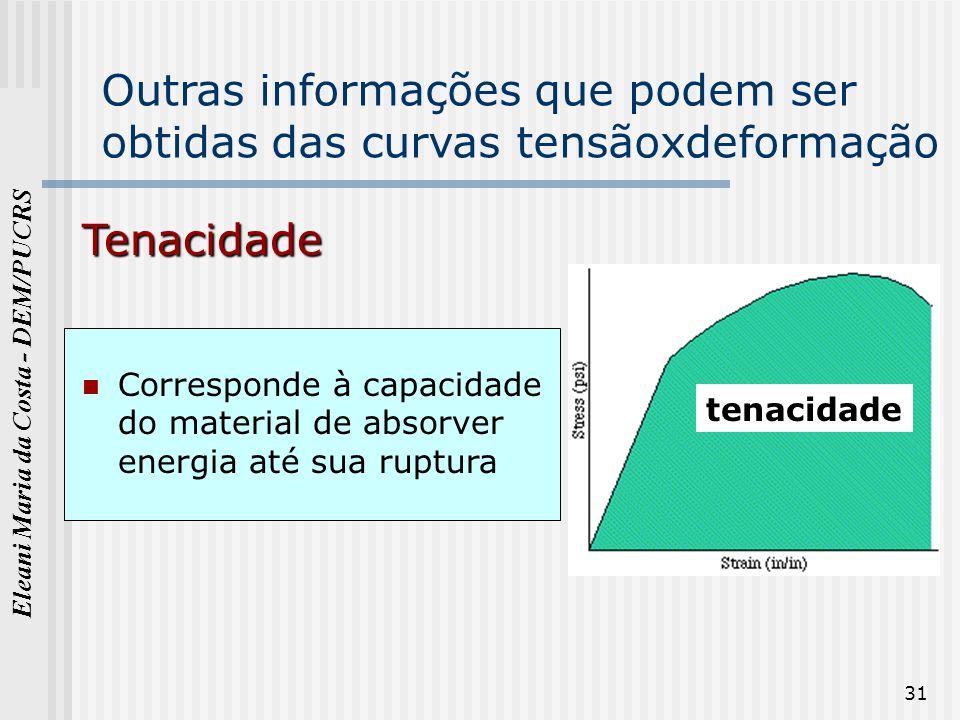 Outras informações que podem ser obtidas das curvas tensãoxdeformação