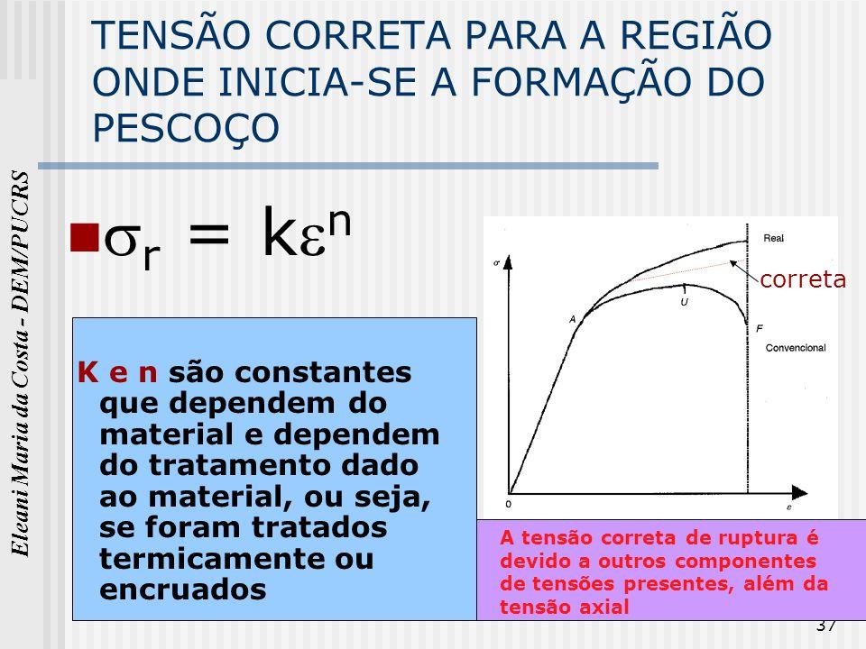 TENSÃO CORRETA PARA A REGIÃO ONDE INICIA-SE A FORMAÇÃO DO PESCOÇO
