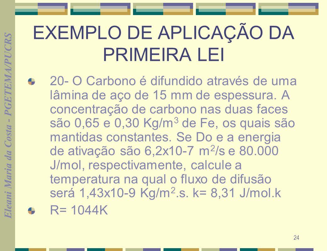 EXEMPLO DE APLICAÇÃO DA PRIMEIRA LEI