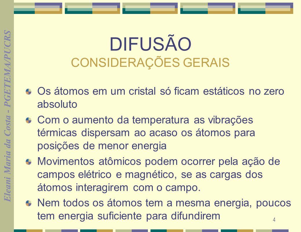 DIFUSÃO CONSIDERAÇÕES GERAIS