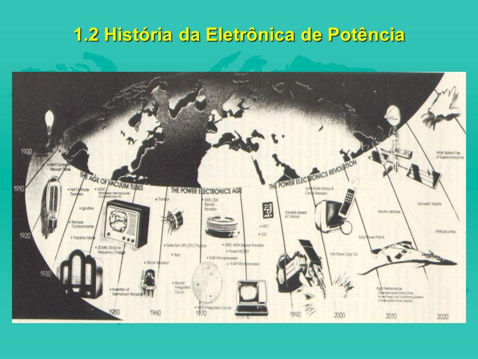 1.2 História da Eletrônica de Potência