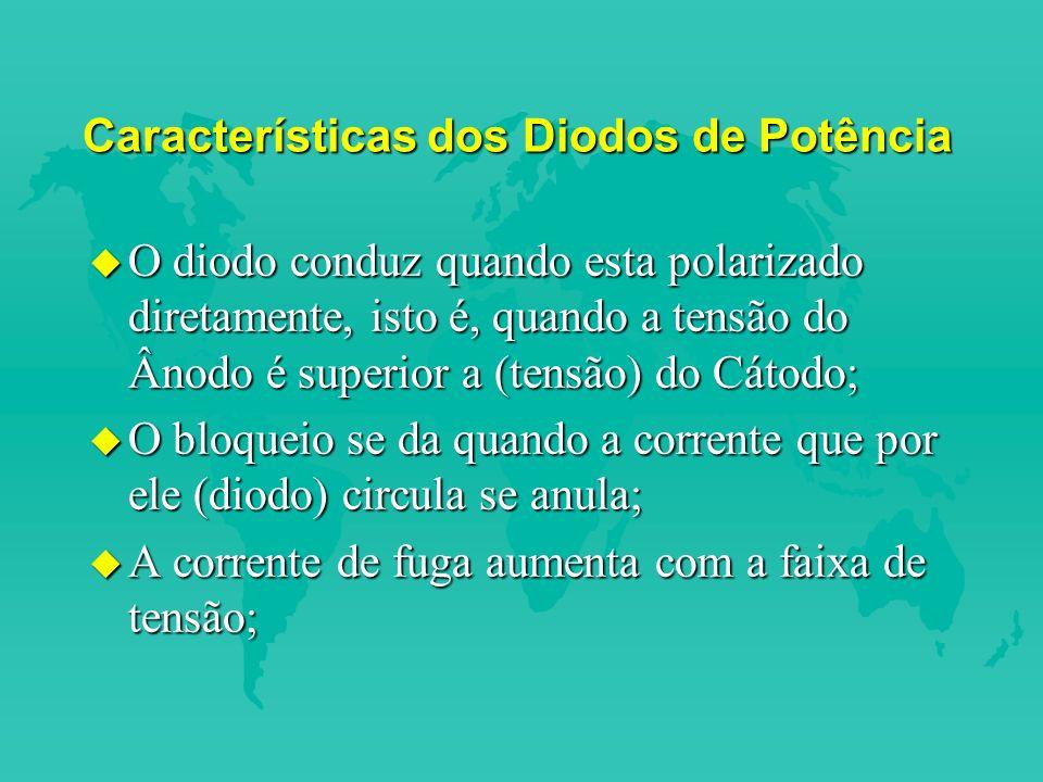 Características dos Diodos de Potência
