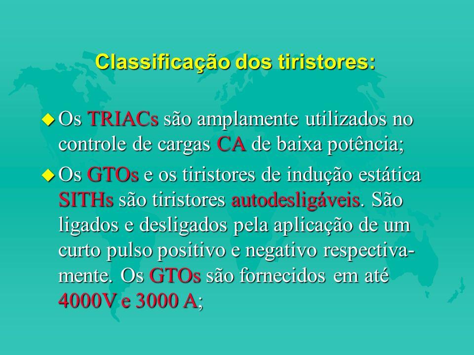 Classificação dos tiristores:
