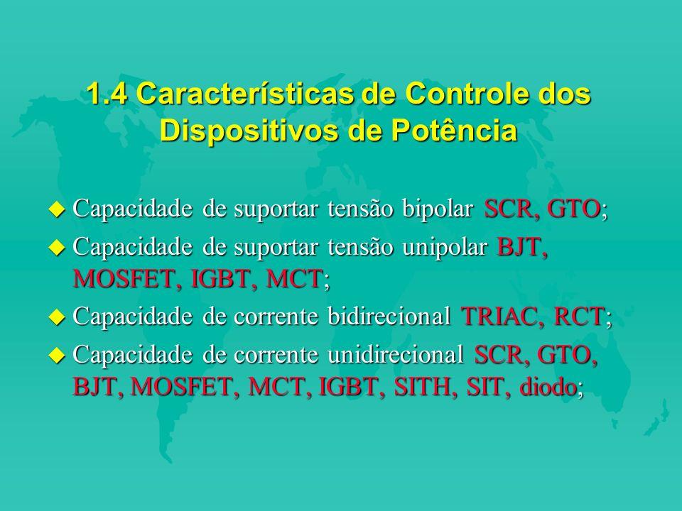 1.4 Características de Controle dos Dispositivos de Potência
