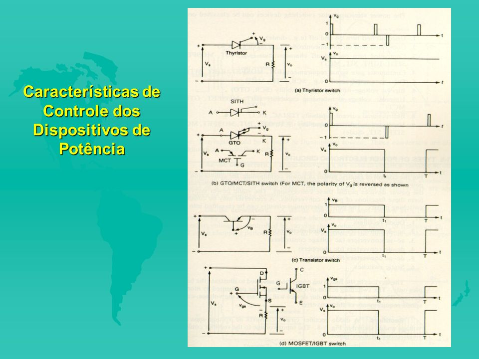 Características de Controle dos Dispositivos de Potência