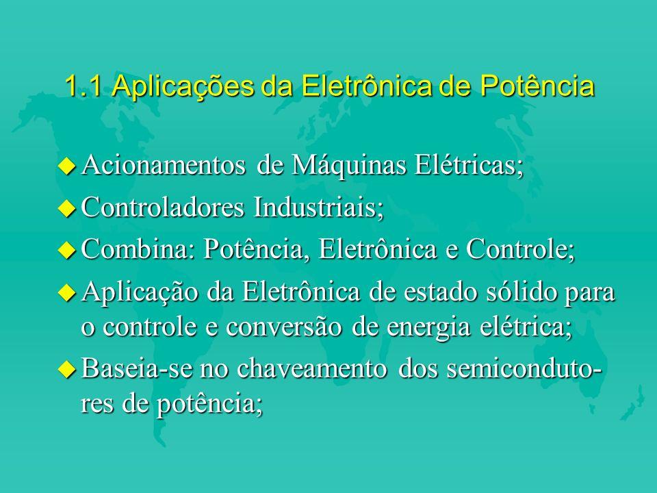 1.1 Aplicações da Eletrônica de Potência