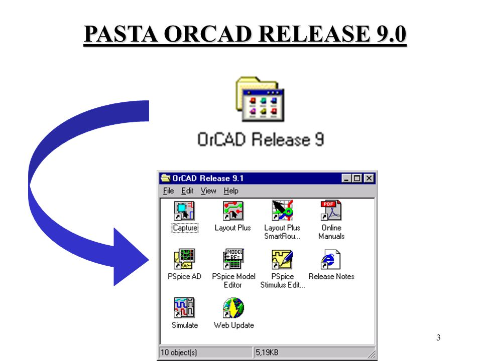 PASTA ORCAD RELEASE 9.0