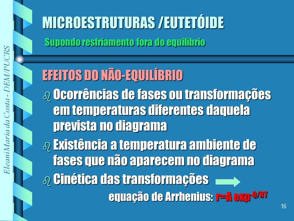 MICROESTRUTURAS /EUTETÓIDE Supondo resfriamento fora do equilíbrio