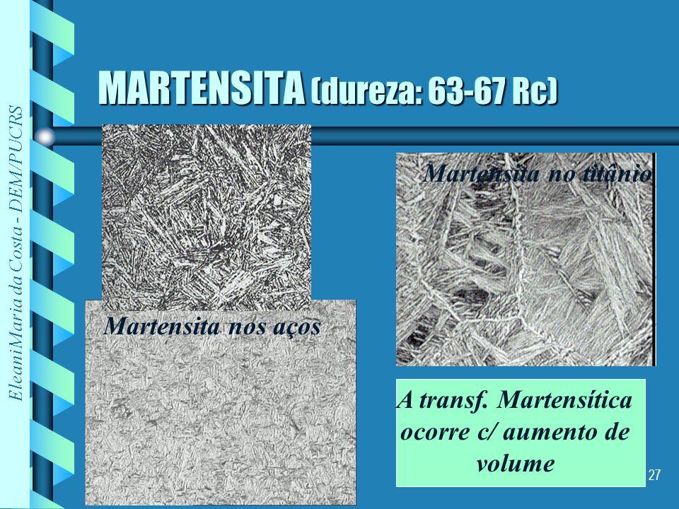 MARTENSITA (dureza: 63-67 Rc)