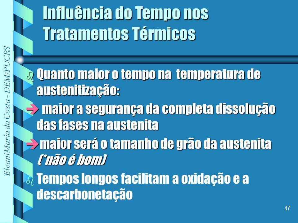 Influência do Tempo nos Tratamentos Térmicos