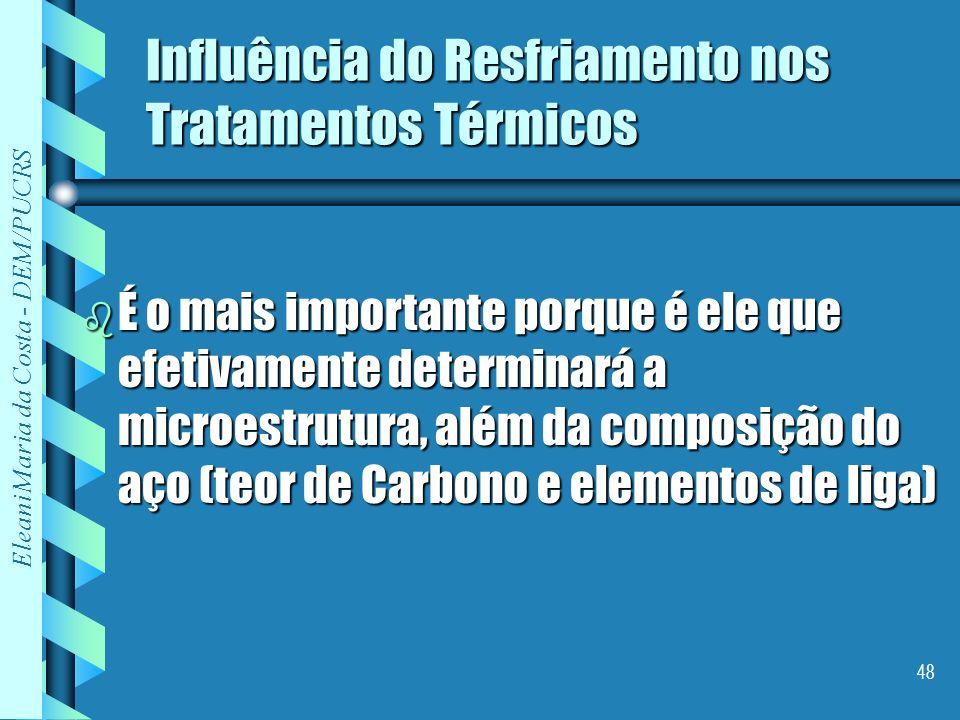 Influência do Resfriamento nos Tratamentos Térmicos