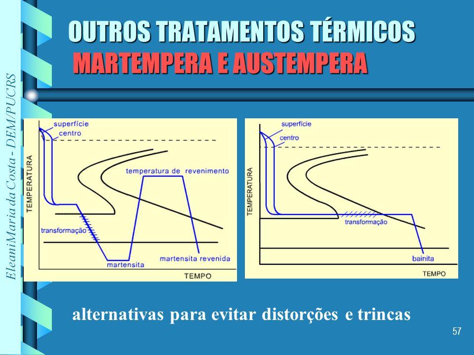 OUTROS TRATAMENTOS TÉRMICOS MARTEMPERA E AUSTEMPERA