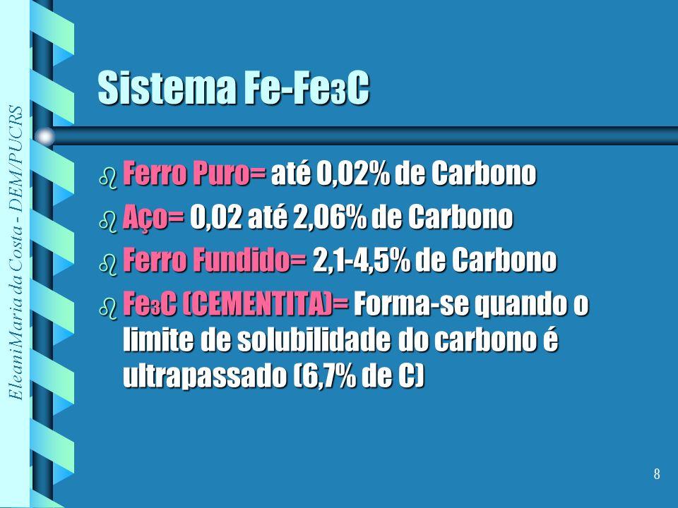 Sistema Fe-Fe3C Ferro Puro= até 0,02% de Carbono