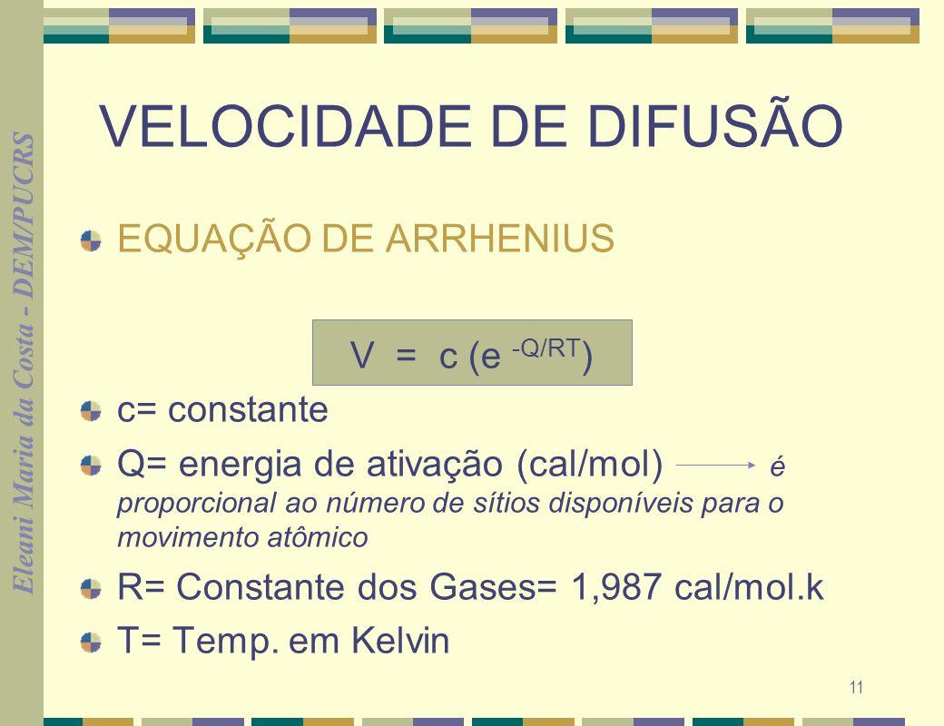 VELOCIDADE DE DIFUSÃO EQUAÇÃO DE ARRHENIUS V = c (e -Q/RT)