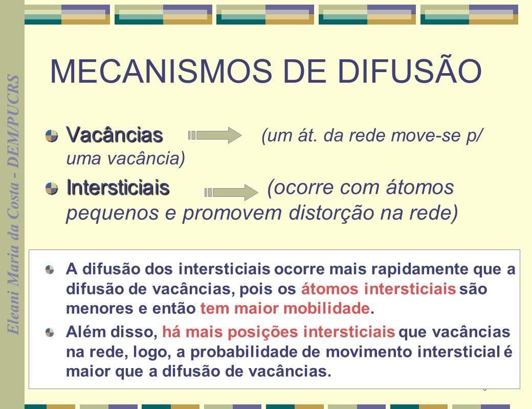 MECANISMOS DE DIFUSÃO Vacâncias (um át. da rede move-se p/ uma vacância) Intersticiais (ocorre com átomos pequenos e promovem distorção na rede)
