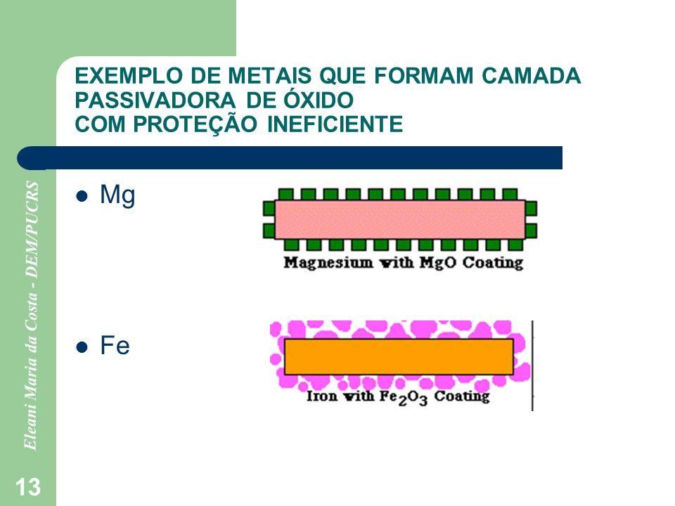 EXEMPLO DE METAIS QUE FORMAM CAMADA PASSIVADORA DE ÓXIDO COM PROTEÇÃO INEFICIENTE