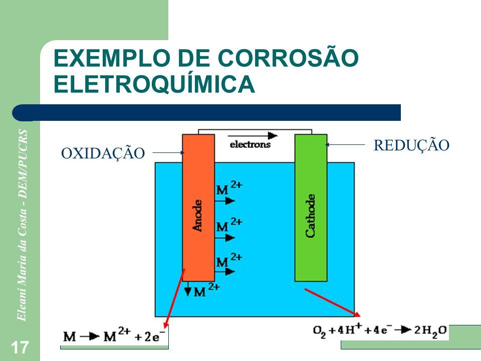 EXEMPLO DE CORROSÃO ELETROQUÍMICA