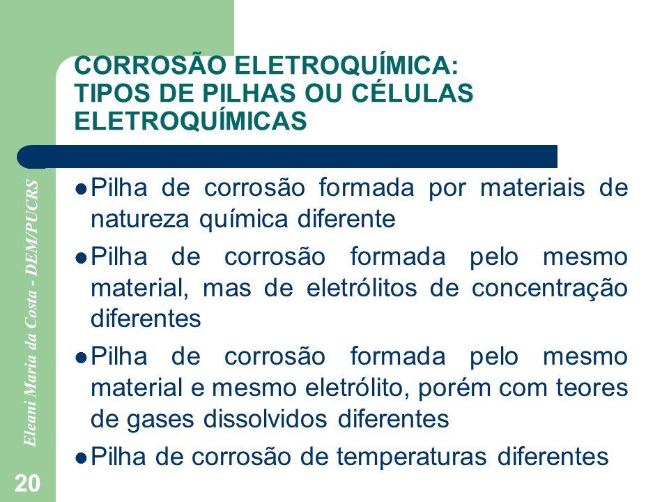 CORROSÃO ELETROQUÍMICA: TIPOS DE PILHAS OU CÉLULAS ELETROQUÍMICAS