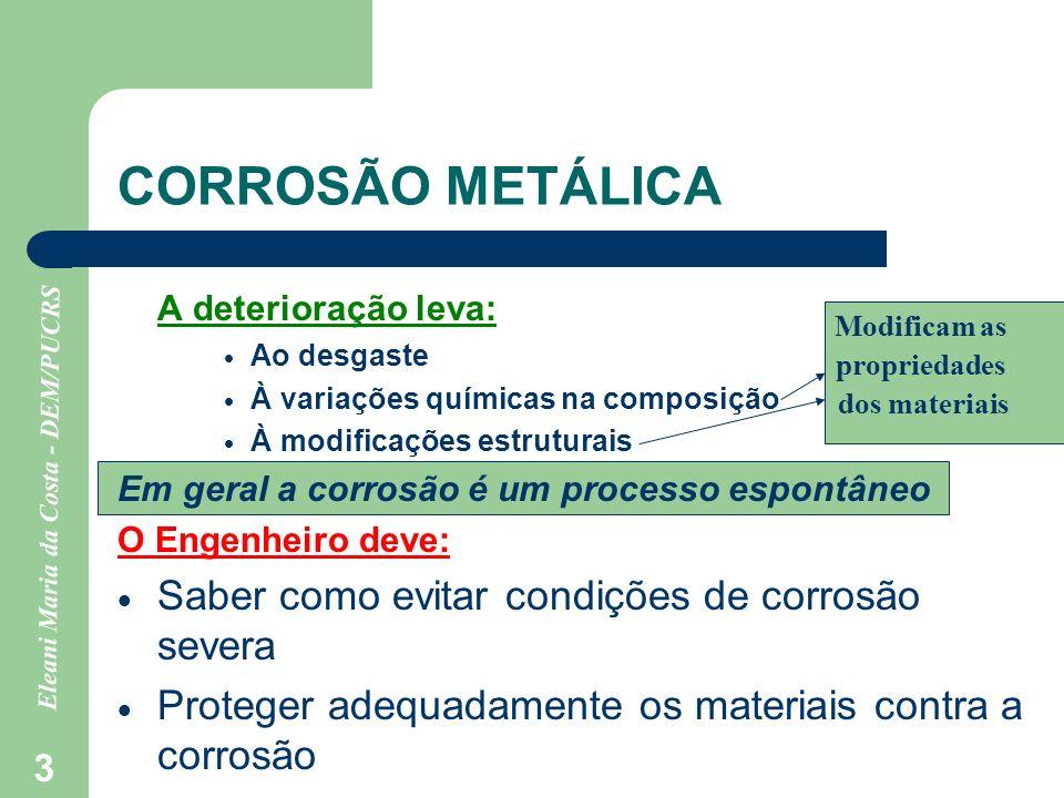 CORROSÃO METÁLICA A deterioração leva: