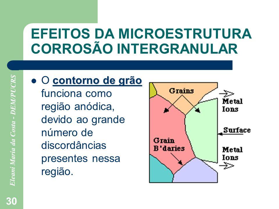 EFEITOS DA MICROESTRUTURA CORROSÃO INTERGRANULAR