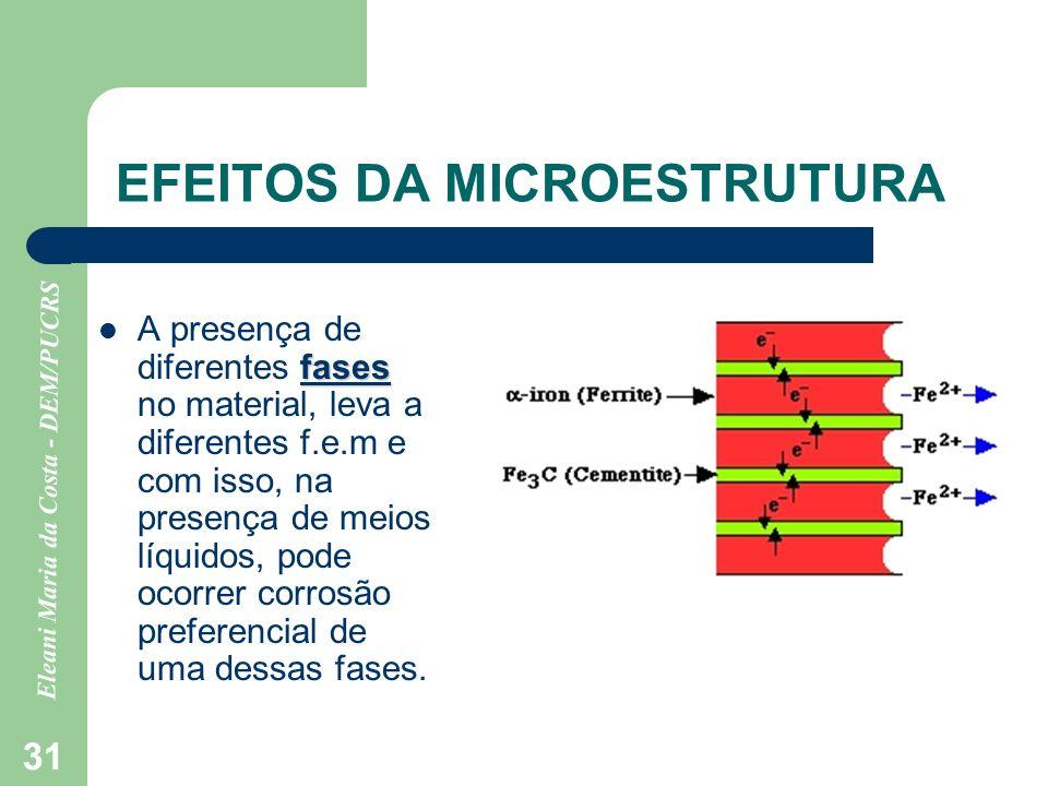 EFEITOS DA MICROESTRUTURA